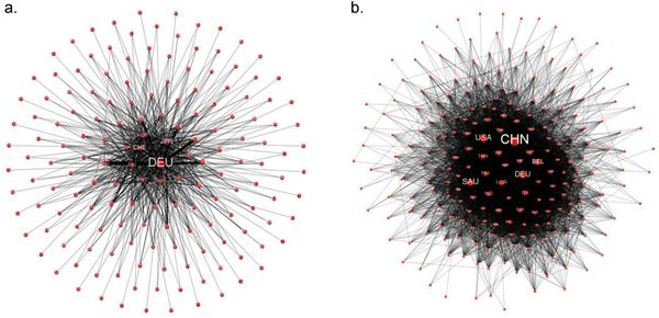 Spatiotemporal evolution of the international plastic resin trade network