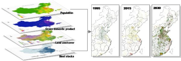 High spatial resolution mapping of steel resources accumulated above ground in mainland China: Past trends and future prospects